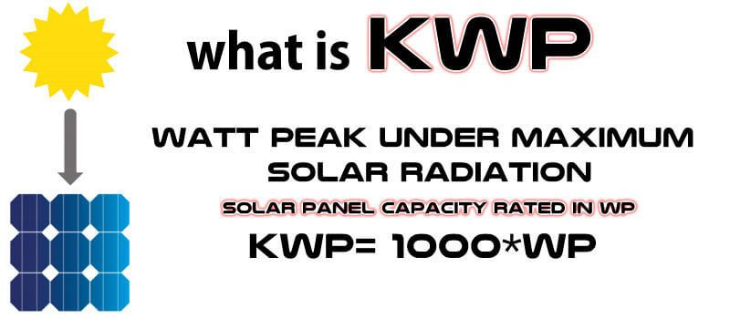 giai-thich-chi-tiet-cac-don-vi-do-luong-dien-mat-troi-wp-kwp-kwh-1