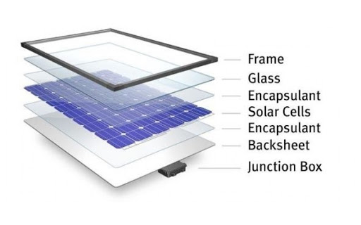 pin-nang-luong-mat-troi-pv-het-han-su-dung-phuong-an-giai-quyet-end-of-life-photovoltaic-solution-4